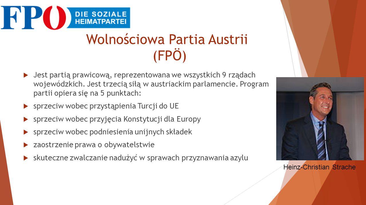 Wolnościowa Partia Austrii (FPÖ)