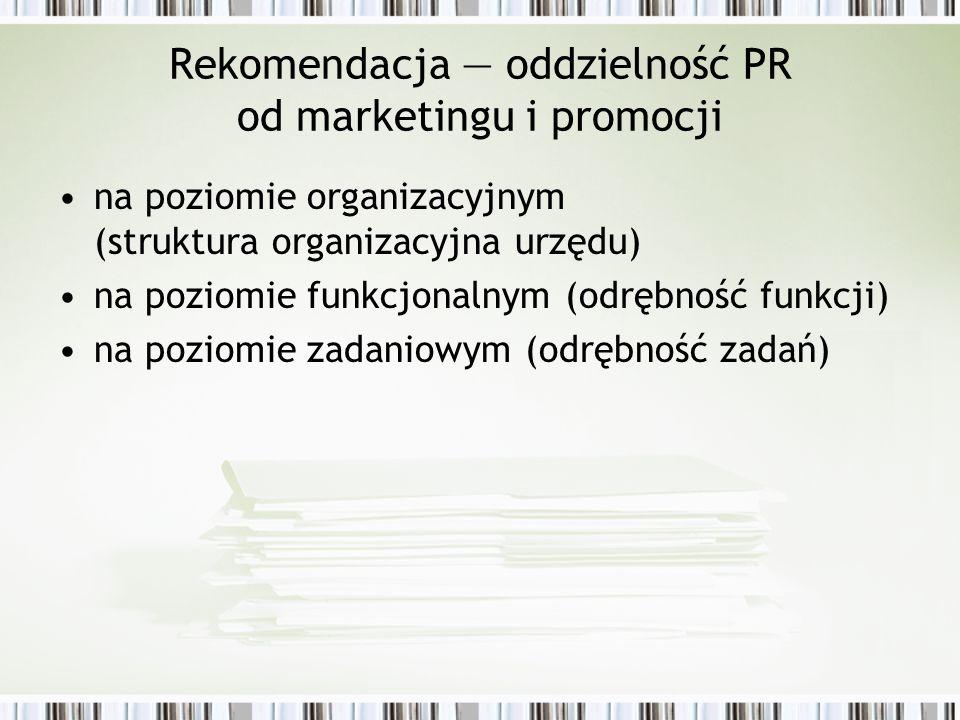 Rekomendacja — oddzielność PR od marketingu i promocji
