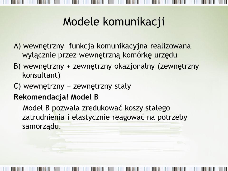 Modele komunikacji A) wewnętrzny funkcja komunikacyjna realizowana wyłącznie przez wewnętrzną komórkę urzędu.