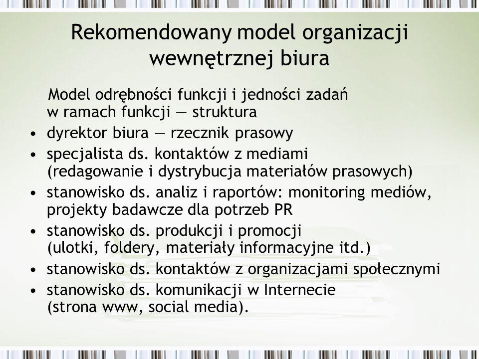 Rekomendowany model organizacji wewnętrznej biura