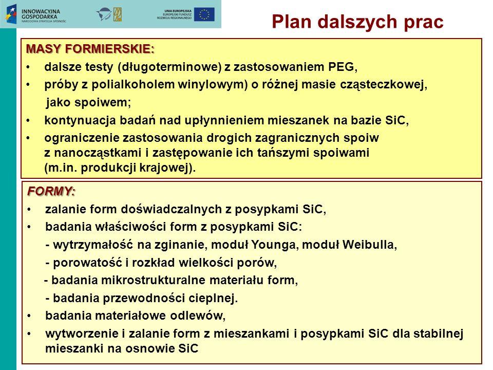 Plan dalszych prac MASY FORMIERSKIE: