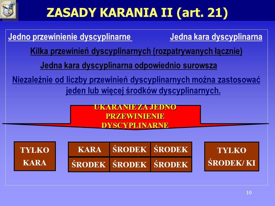 ZASADY KARANIA II (art. 21)