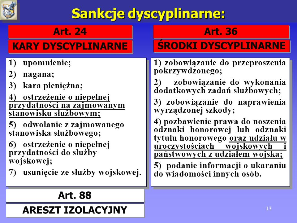 Sankcje dyscyplinarne:
