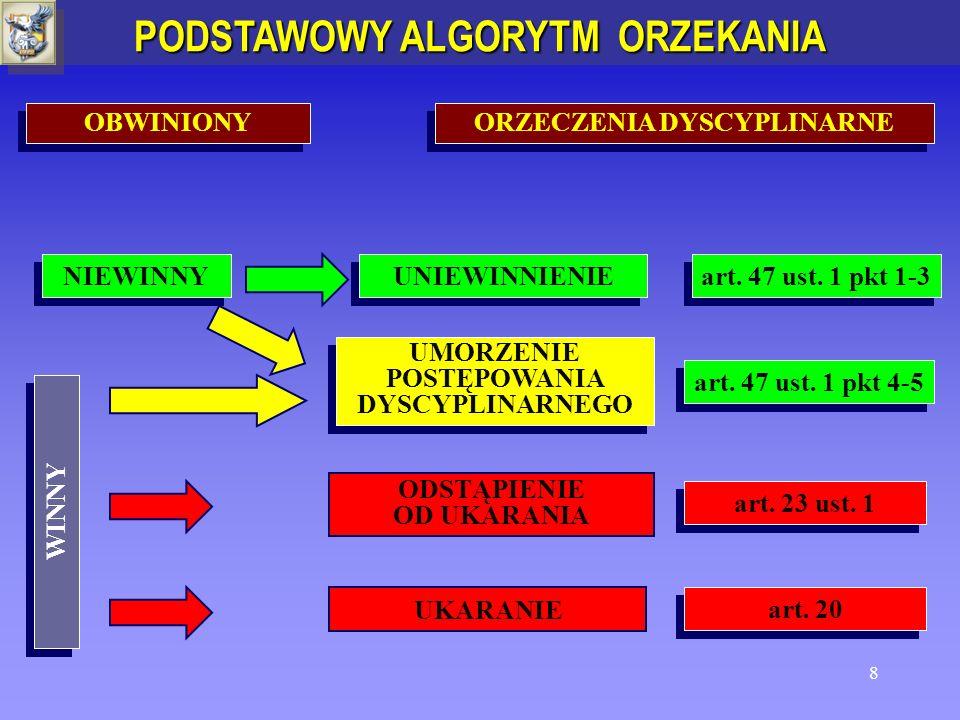 PODSTAWOWY ALGORYTM ORZEKANIA