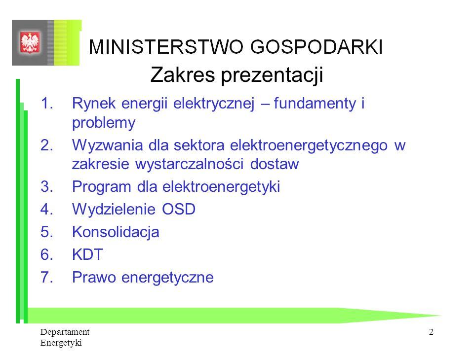 Zakres prezentacji Rynek energii elektrycznej – fundamenty i problemy