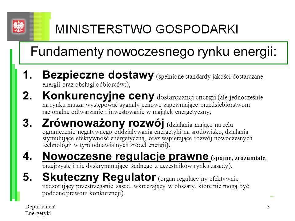 Fundamenty nowoczesnego rynku energii: