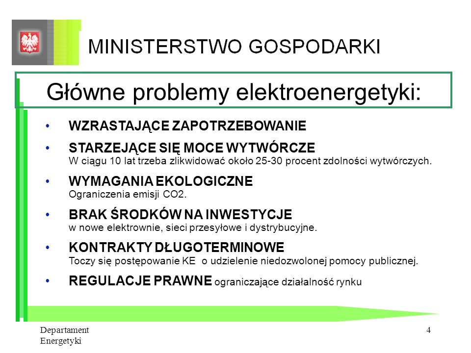 Główne problemy elektroenergetyki: