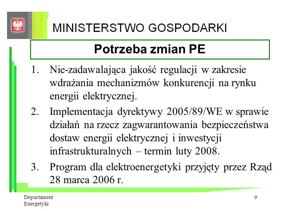 Potrzeba zmian PE Nie-zadawalająca jakość regulacji w zakresie wdrażania mechanizmów konkurencji na rynku energii elektrycznej.