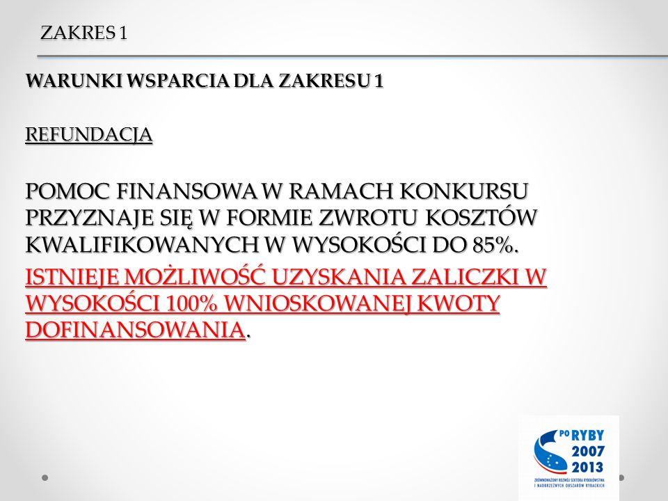 ZAKRES 1 WARUNKI WSPARCIA DLA ZAKRESU 1. REFUNDACJA.