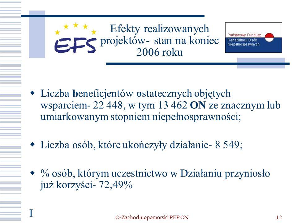 Efekty realizowanych projektów- stan na koniec 2006 roku