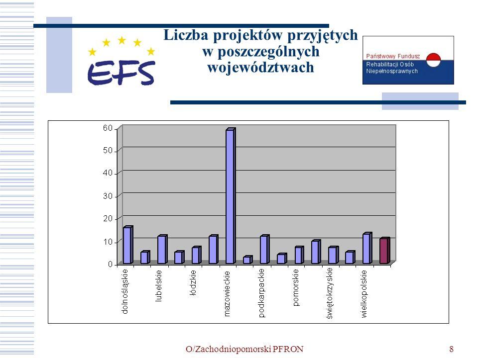 Liczba projektów przyjętych w poszczególnych województwach
