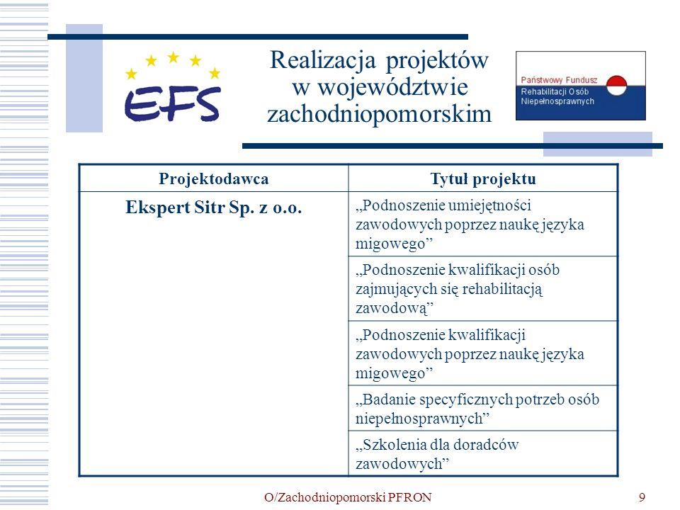 Realizacja projektów w województwie zachodniopomorskim