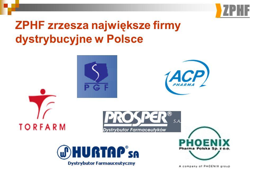 ZPHF zrzesza największe firmy dystrybucyjne w Polsce