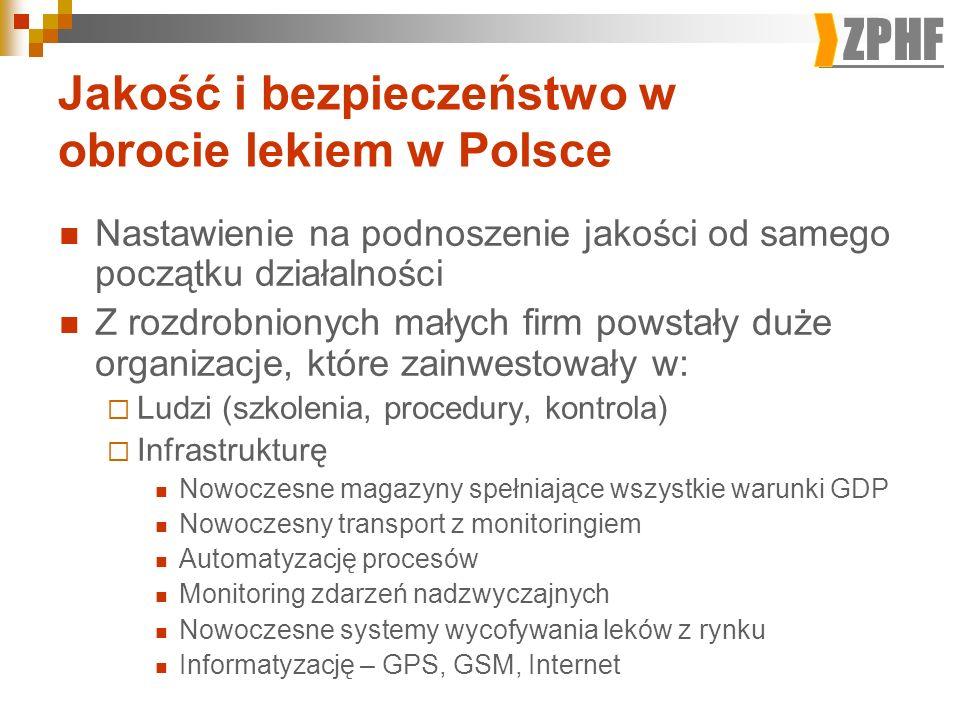 Jakość i bezpieczeństwo w obrocie lekiem w Polsce