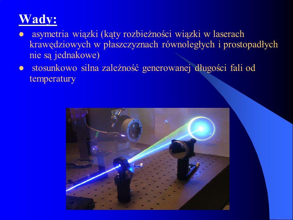 Wady: asymetria wiązki (kąty rozbieżności wiązki w laserach krawędziowych w płaszczyznach równoległych i prostopadłych nie są jednakowe)