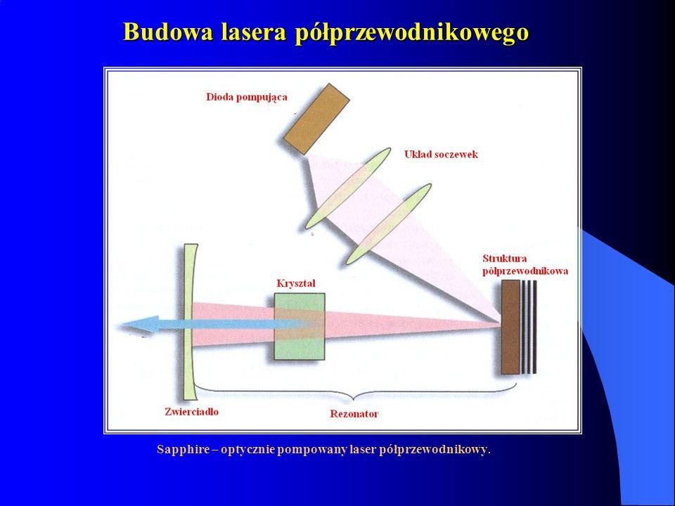 Budowa lasera półprzewodnikowego