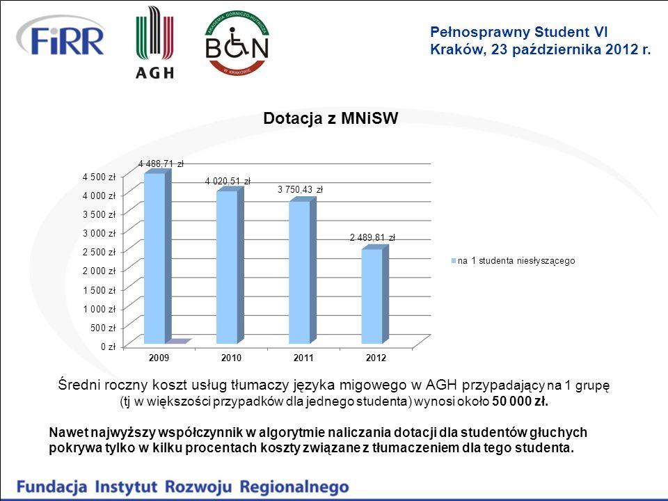 Dotacja z MNiSW Pełnosprawny Student VI