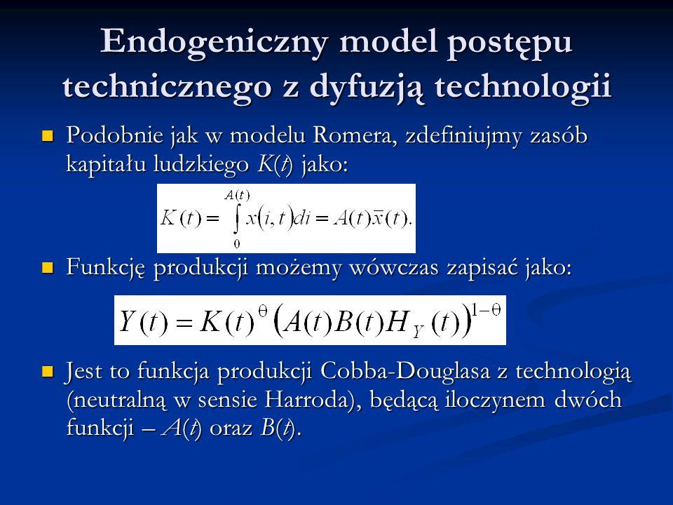 Endogeniczny model postępu technicznego z dyfuzją technologii