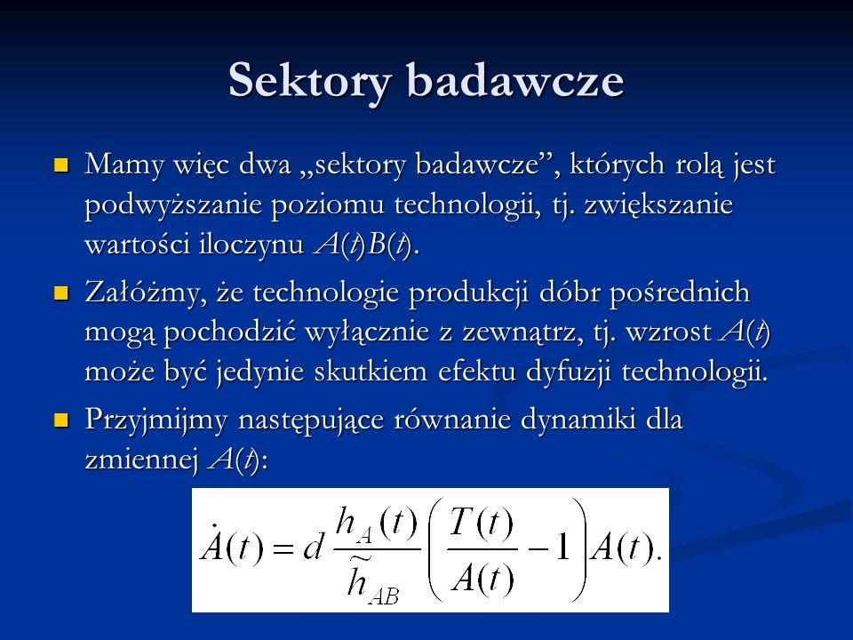 """Sektory badawcze Mamy więc dwa """"sektory badawcze , których rolą jest podwyższanie poziomu technologii, tj. zwiększanie wartości iloczynu A(t)B(t)."""