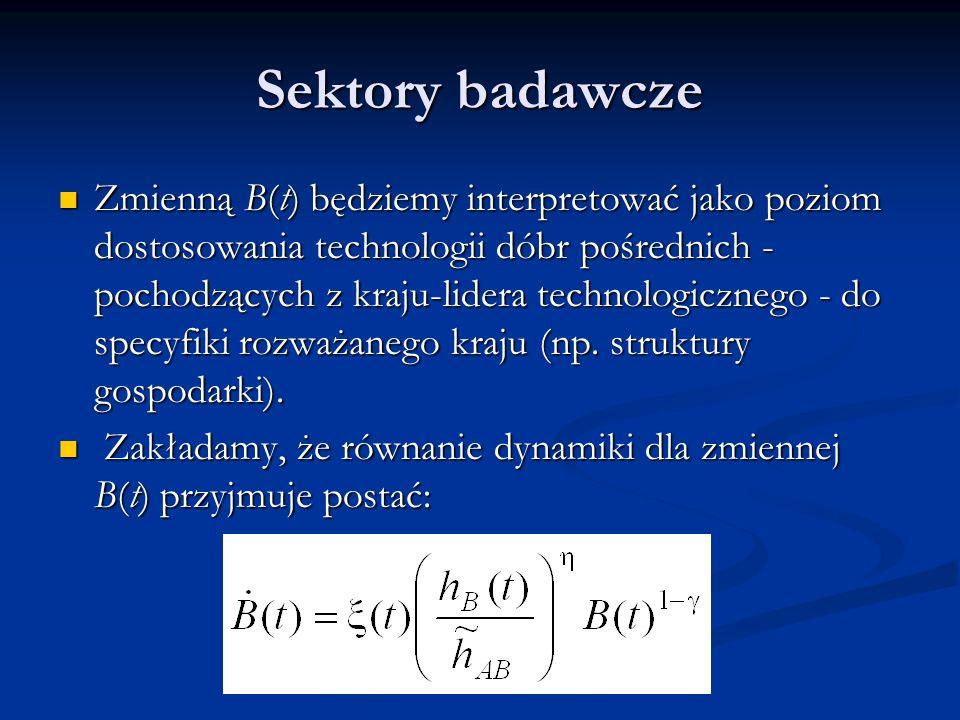 Sektory badawcze