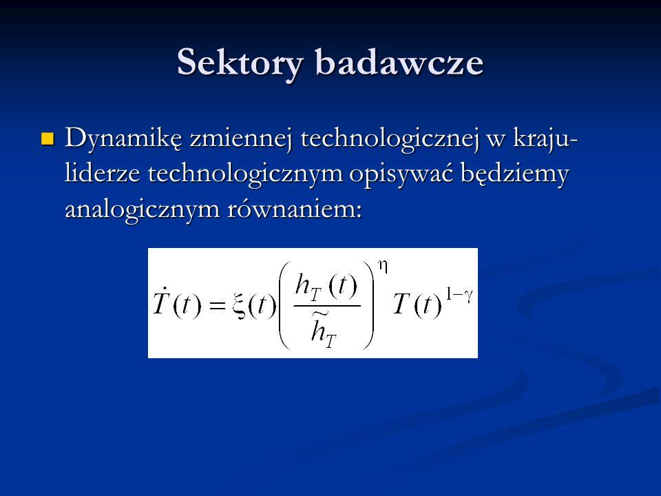 Sektory badawczeDynamikę zmiennej technologicznej w kraju-liderze technologicznym opisywać będziemy analogicznym równaniem: