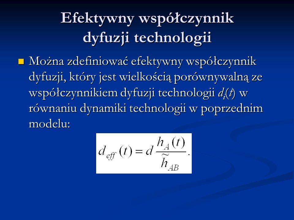Efektywny współczynnik dyfuzji technologii