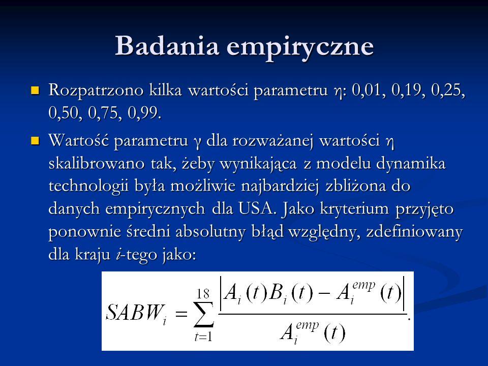 Badania empiryczneRozpatrzono kilka wartości parametru η: 0,01, 0,19, 0,25, 0,50, 0,75, 0,99.