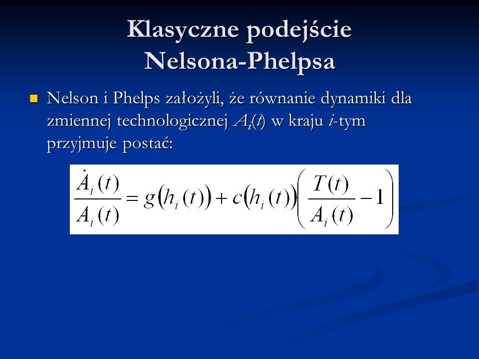 Klasyczne podejście Nelsona-Phelpsa