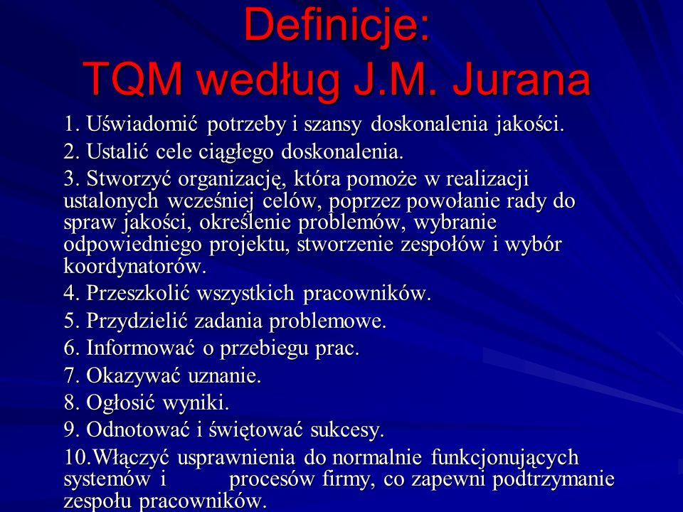 Definicje: TQM według J.M. Jurana