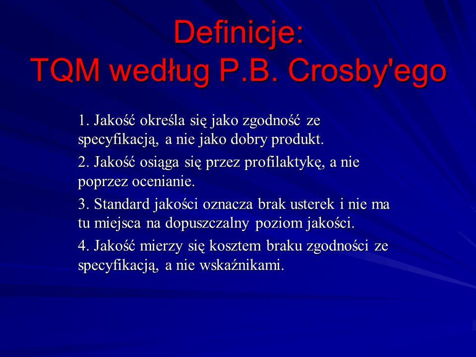 Definicje: TQM według P.B. Crosby ego