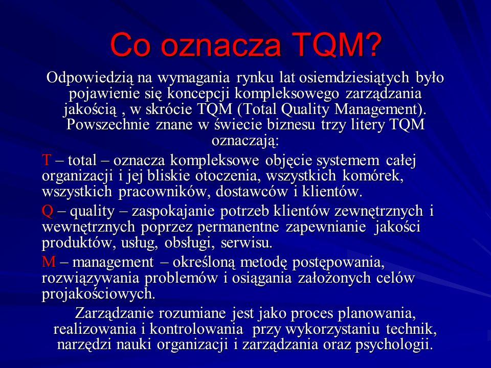 Co oznacza TQM
