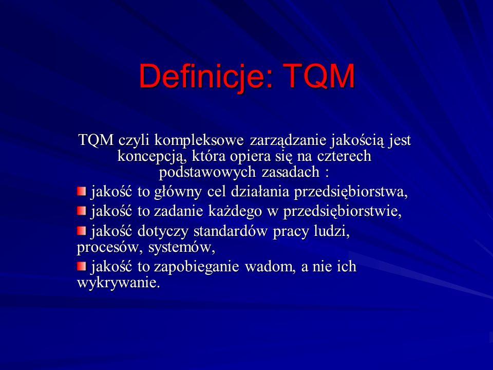 Definicje: TQMTQM czyli kompleksowe zarządzanie jakością jest koncepcją, która opiera się na czterech podstawowych zasadach :