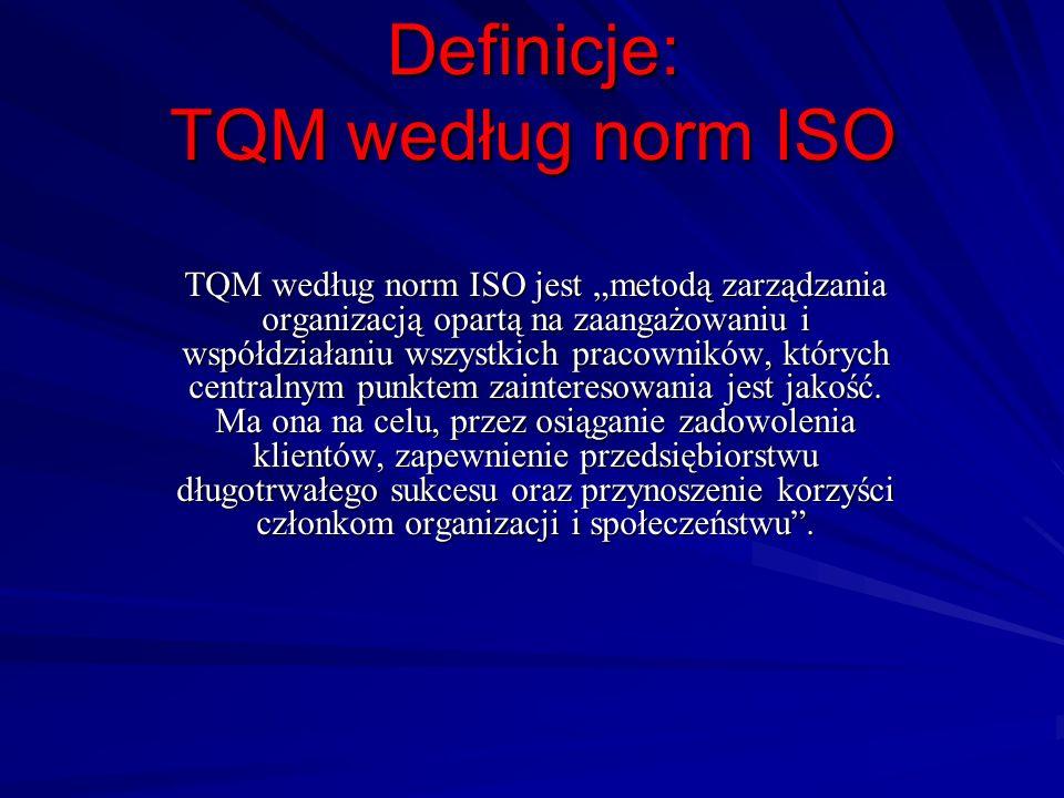 Definicje: TQM według norm ISO