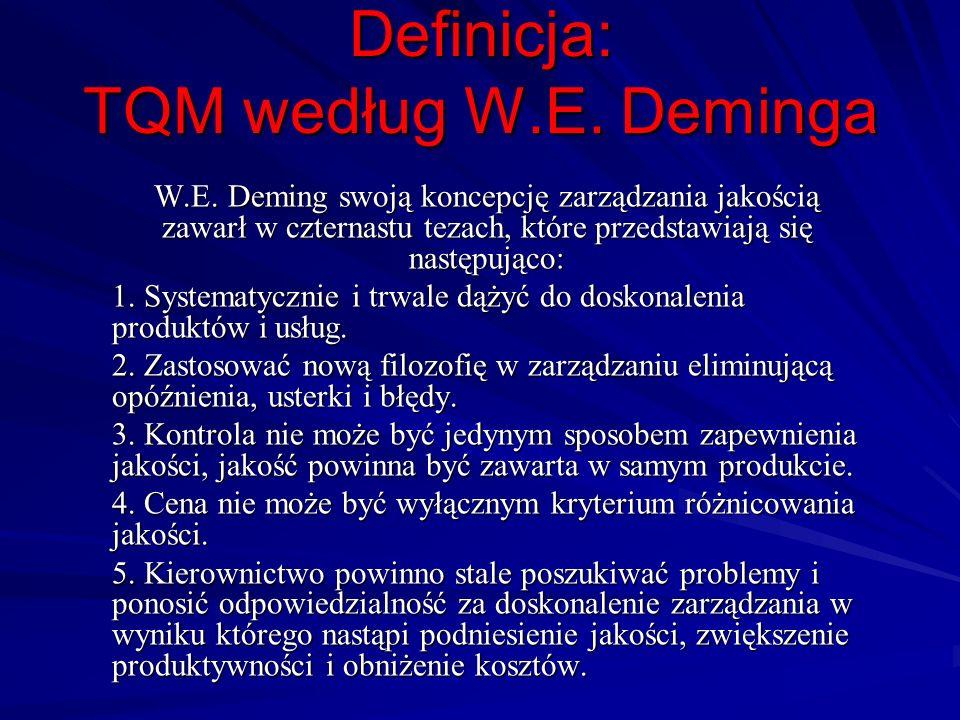 Definicja: TQM według W.E. Deminga