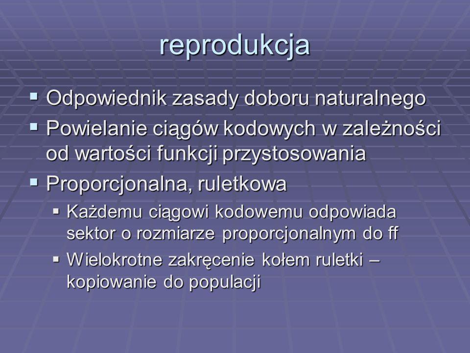reprodukcja Odpowiednik zasady doboru naturalnego