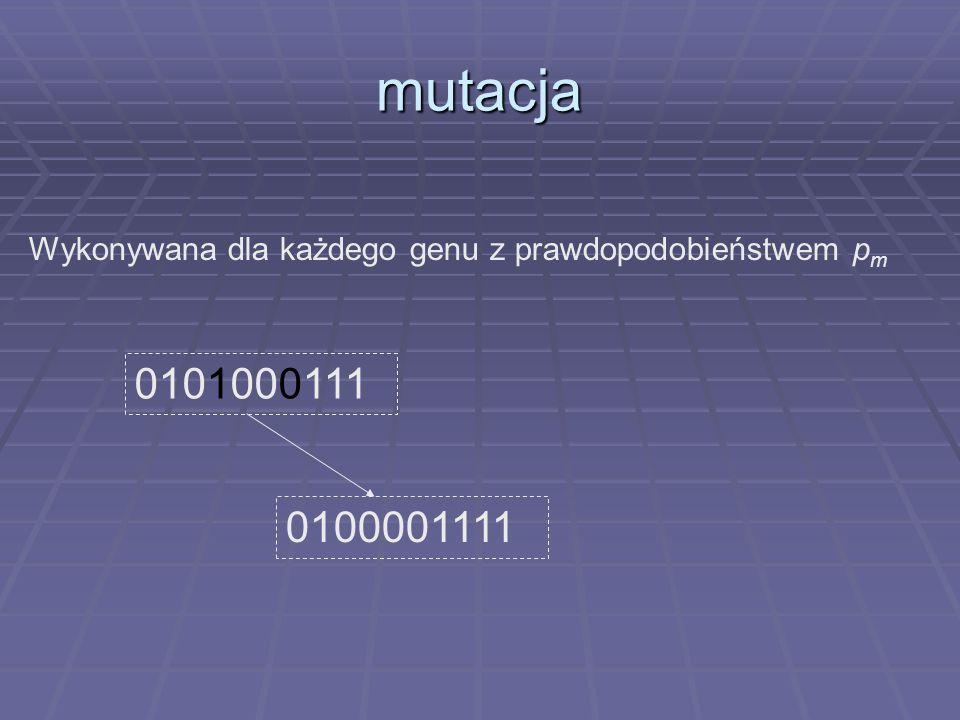 mutacja Wykonywana dla każdego genu z prawdopodobieństwem pm 0101000111 0100001111