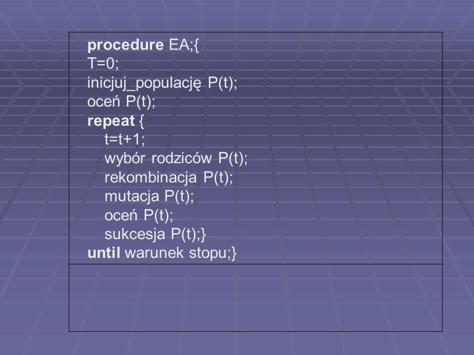 procedure EA;{ T=0; inicjuj_populację P(t); oceń P(t); repeat { t=t+1; wybór rodziców P(t); rekombinacja P(t);