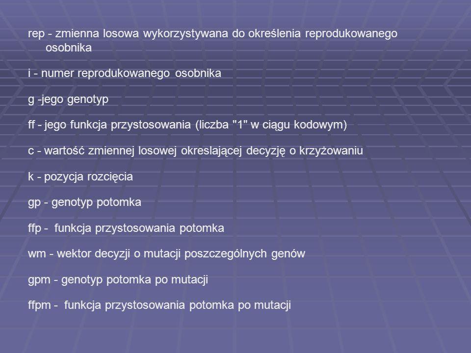 rep - zmienna losowa wykorzystywana do określenia reprodukowanego osobnika