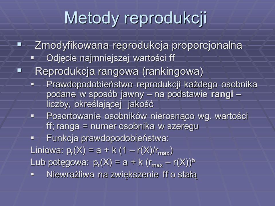 Metody reprodukcji Zmodyfikowana reprodukcja proporcjonalna