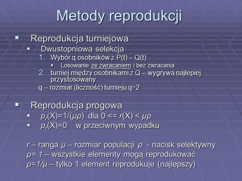 Metody reprodukcji Reprodukcja turniejowa Reprodukcja progowa