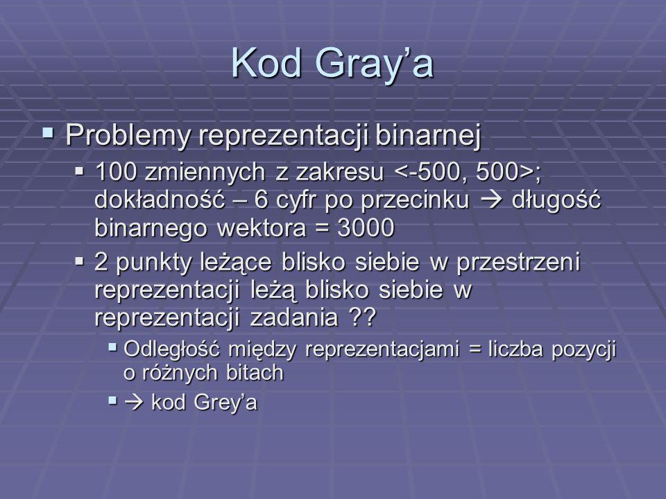 Kod Gray'a Problemy reprezentacji binarnej