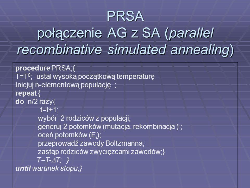 PRSA połączenie AG z SA (parallel recombinative simulated annealing)