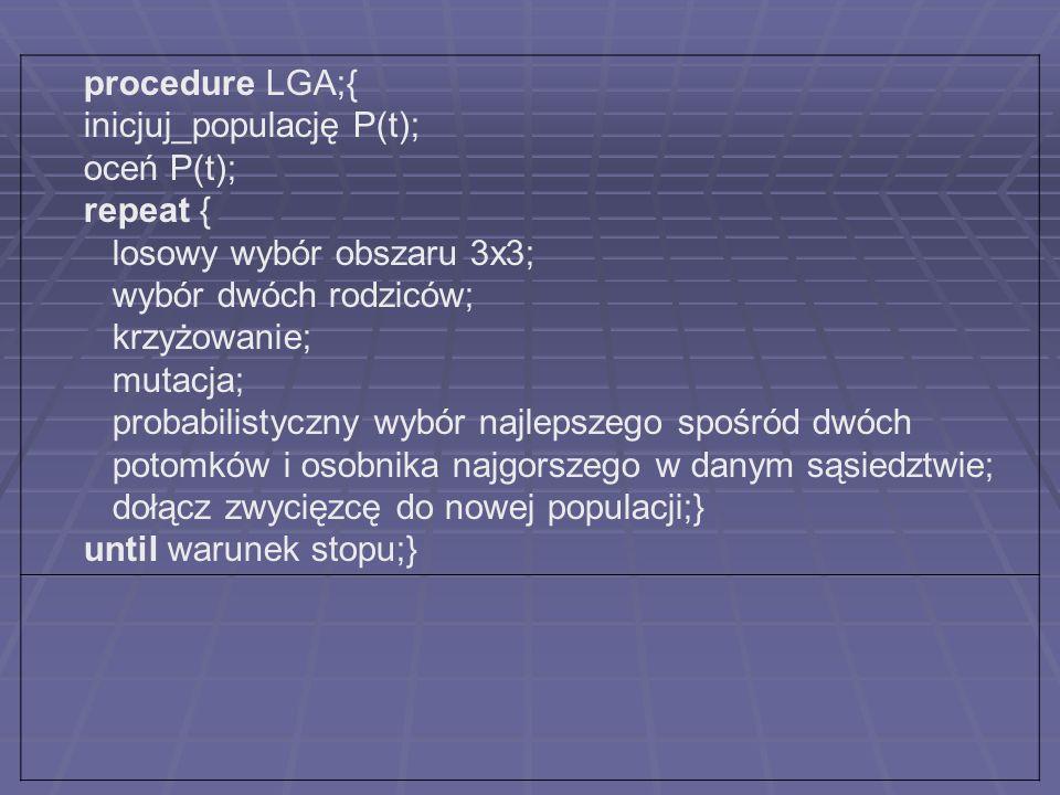 procedure LGA;{ inicjuj_populację P(t); oceń P(t); repeat { losowy wybór obszaru 3x3; wybór dwóch rodziców;