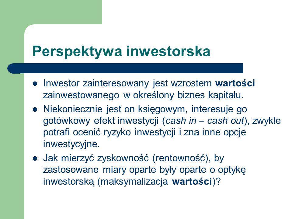 Perspektywa inwestorska