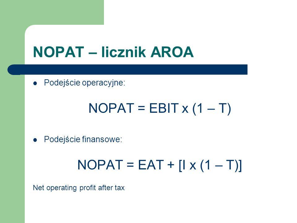 NOPAT – licznik AROA NOPAT = EBIT x (1 – T)