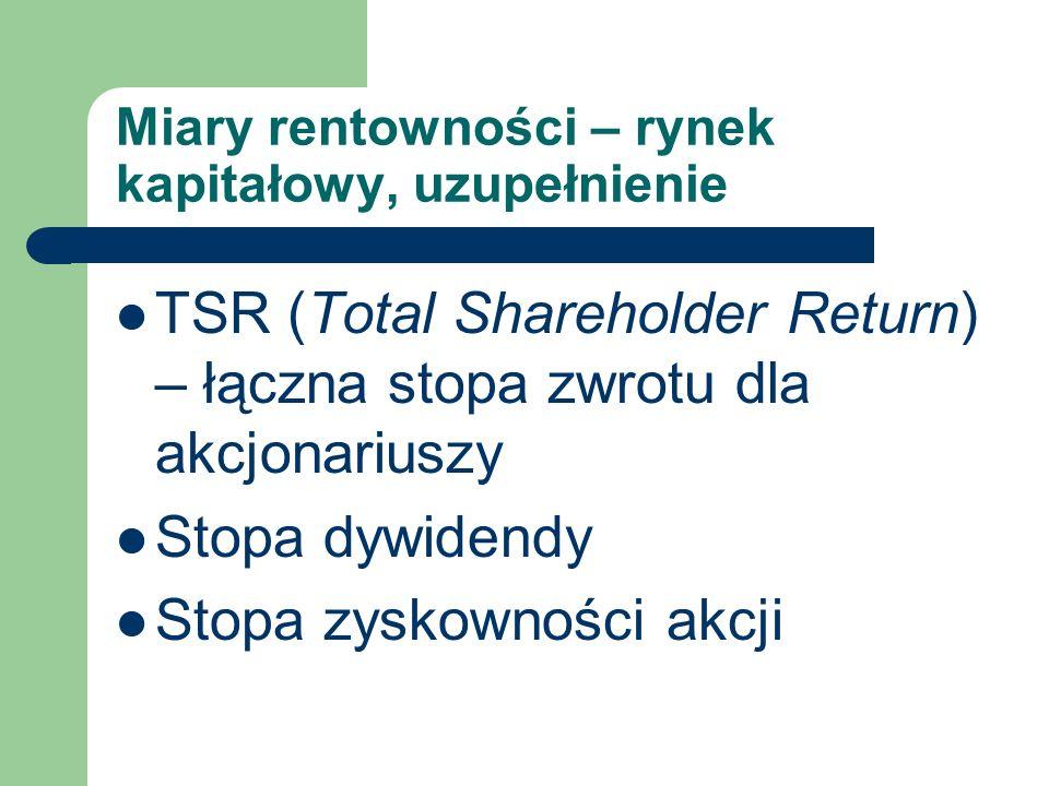 Miary rentowności – rynek kapitałowy, uzupełnienie
