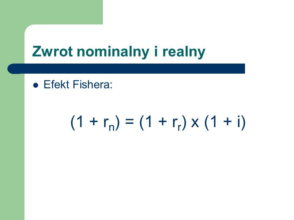 Zwrot nominalny i realny