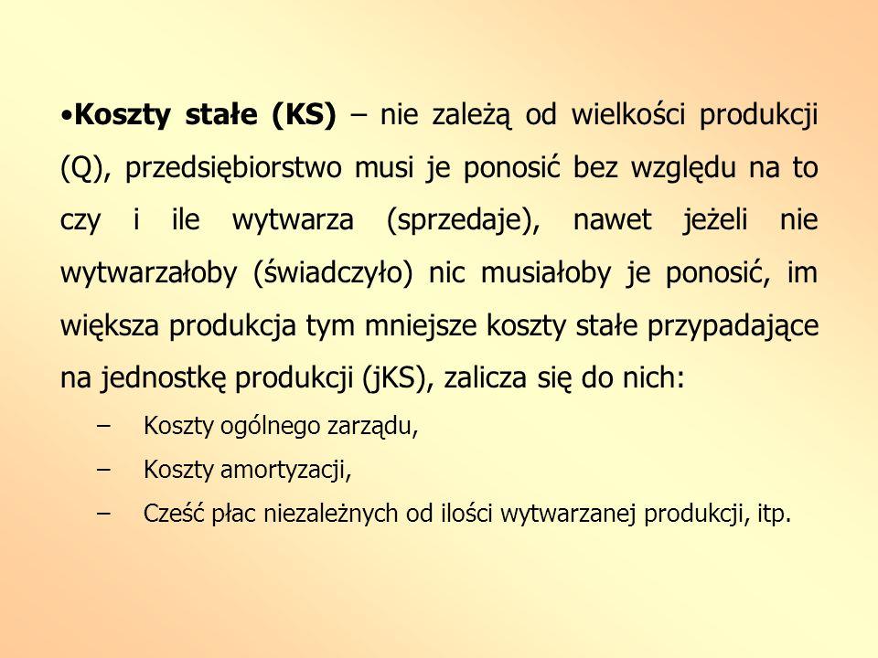 Koszty stałe (KS) – nie zależą od wielkości produkcji (Q), przedsiębiorstwo musi je ponosić bez względu na to czy i ile wytwarza (sprzedaje), nawet jeżeli nie wytwarzałoby (świadczyło) nic musiałoby je ponosić, im większa produkcja tym mniejsze koszty stałe przypadające na jednostkę produkcji (jKS), zalicza się do nich: