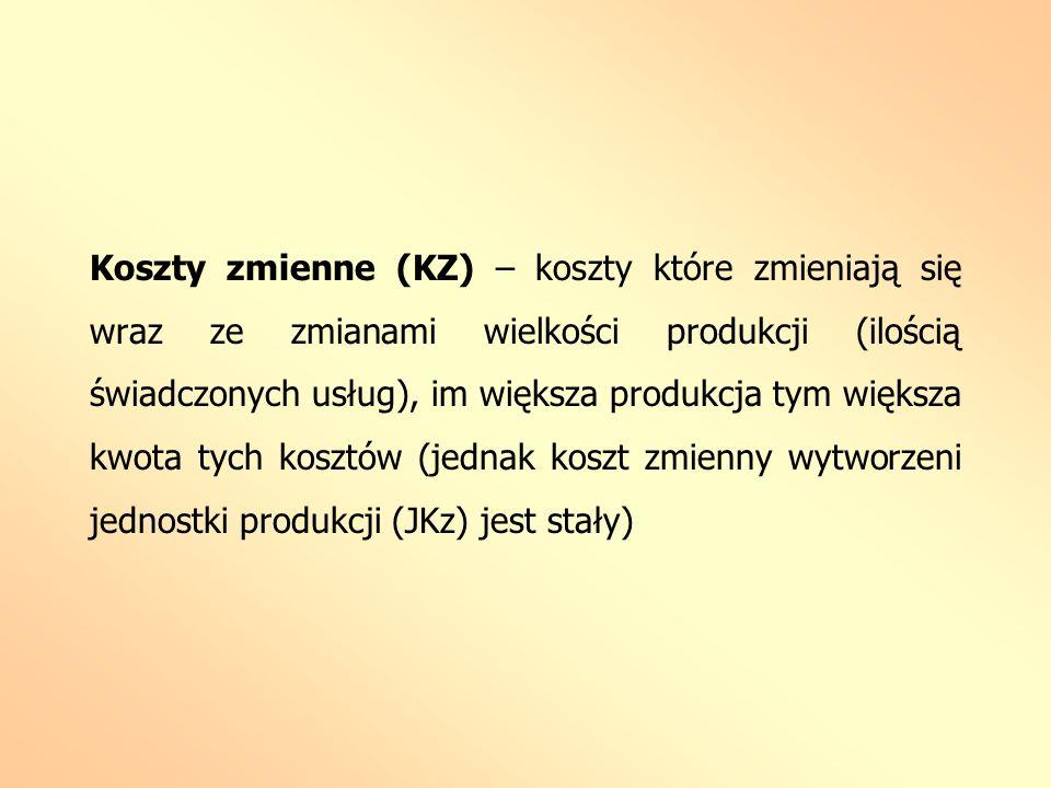 Koszty zmienne (KZ) – koszty które zmieniają się wraz ze zmianami wielkości produkcji (ilością świadczonych usług), im większa produkcja tym większa kwota tych kosztów (jednak koszt zmienny wytworzeni jednostki produkcji (JKz) jest stały)