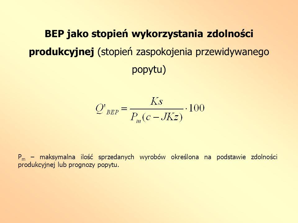 BEP jako stopień wykorzystania zdolności produkcyjnej (stopień zaspokojenia przewidywanego popytu)